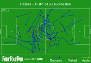 pirlo_passing_map